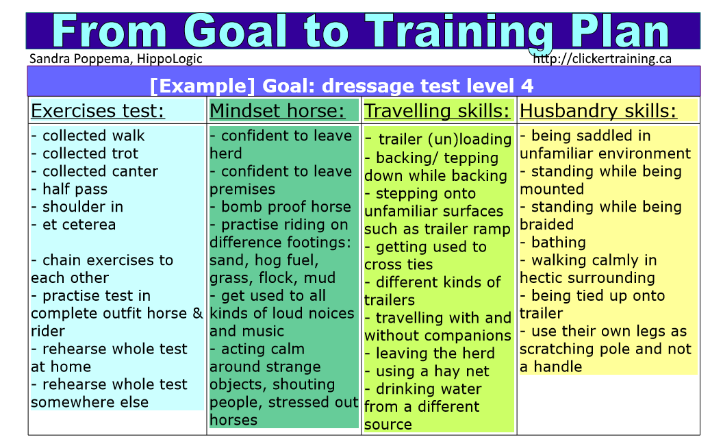training-plan-example